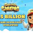 Subway Surfers downloadet 2,5 milliarder downloads (Kilde: Kiloo og SYBO)