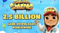 Det populære danske mobilspil Subway Surfers er utrolig populært selvom det er syv år siden, at første version af spillet udkom. Det er nu downloadet 2,5 milliarder gange.