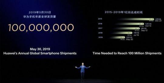 Huawei har nået et salg på over 100 millioner solgte smartphones (Foto: Huawei)