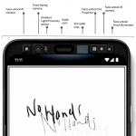 Sensors Google Pixel 4