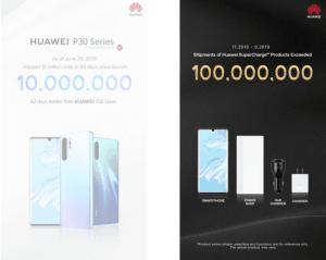 Huawei runder kæmpe milepæle i salget af P30-serien og smartphones generelt
