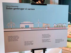 Infografik Sådan bliver likes til fjernvarme i Odense