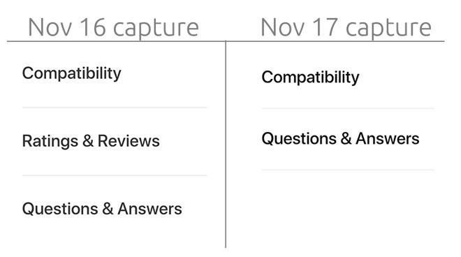 AppleInsider har via Wayback Machine fundet ud af, at Brugeranmeldelser og Karakterer er fjernet natten mellem 16. og 17. november (Kilde: Apple Insider)