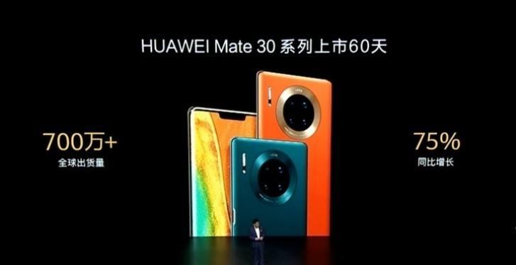 Huawei Mate 30-serien er solgt i over 7 millioner eksemplarer på 2 måneder (Kilde: GSMArena.com)