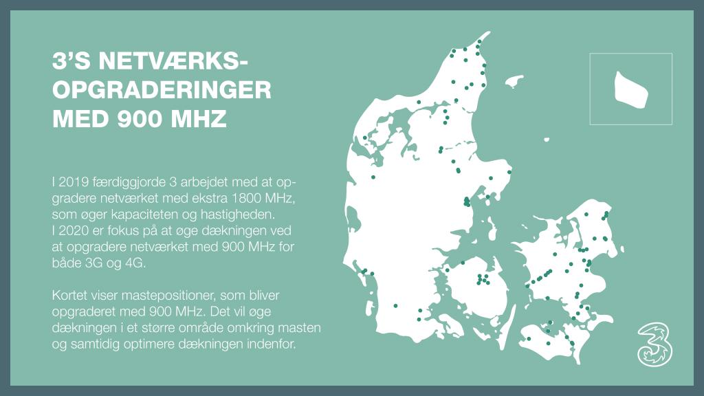 3s opgraderinger på 900 MHz i 2020 (Foto: 3)