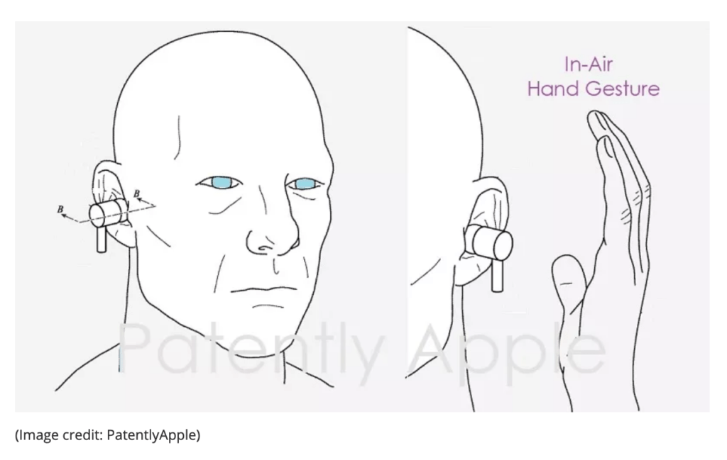 Patentet Apple har søgt der viser kontrol via bevægelser måske er på vej til AirPods (Kilde: PatentlyApple)