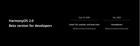 Fra præsentationen til Huawei Developer Conference og annonceringen af HarmonyOS 2.0