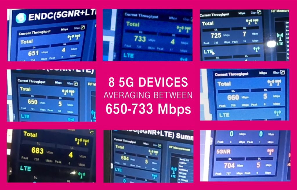 T-mobile 5G NR Massive-MIMO test