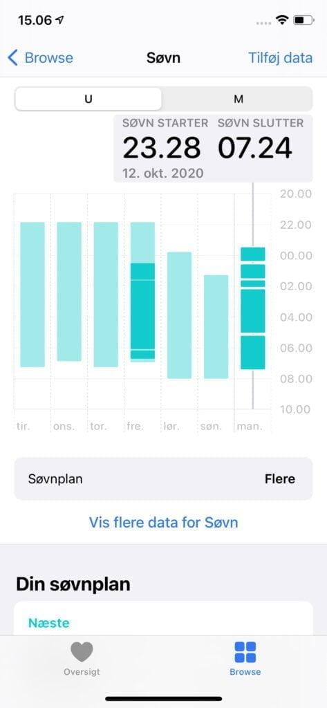 Data om Søvn på Apple Watch