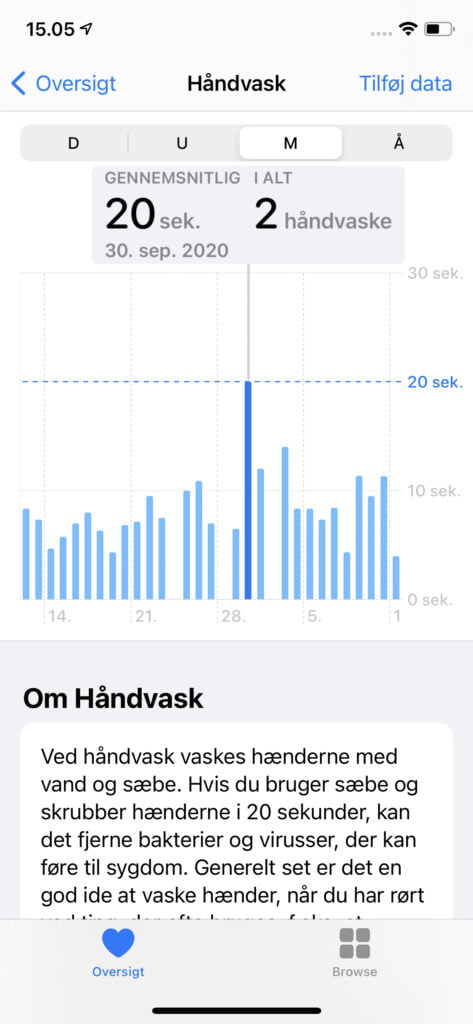 Data om håndvask på Apple Watch