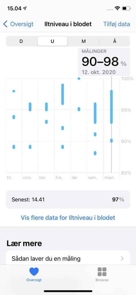 Data om puls på Apple Watch