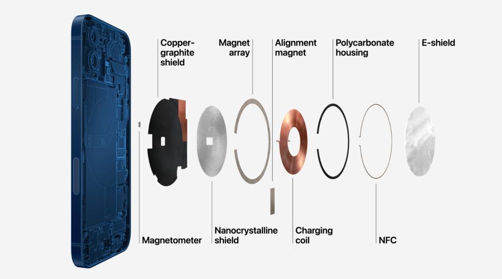 Sådan fungerer Apples MagSafe-teknologi - lag for lag (Foto: Apple)