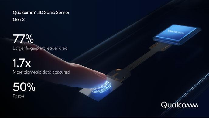 Qualcomm fingerprintreader gen2