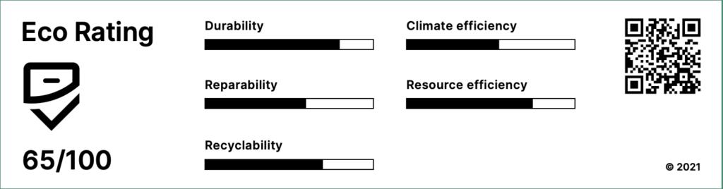 Sådan ser den nye Eco-Rating ud, der i juni vil ses i 24 lande rundt i Europa (Kilde: Eco-Rating)