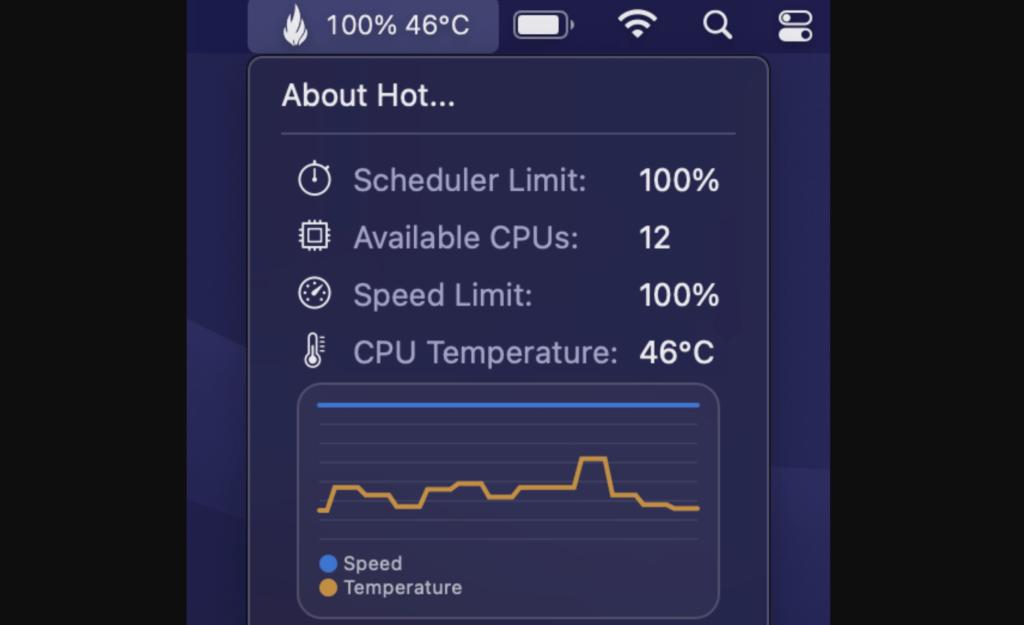 Hot app til Mac