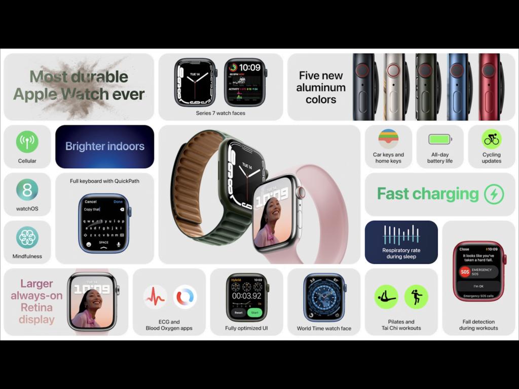 Apple Watch Series 7 (Foto: Apple / MereMobil.dk)